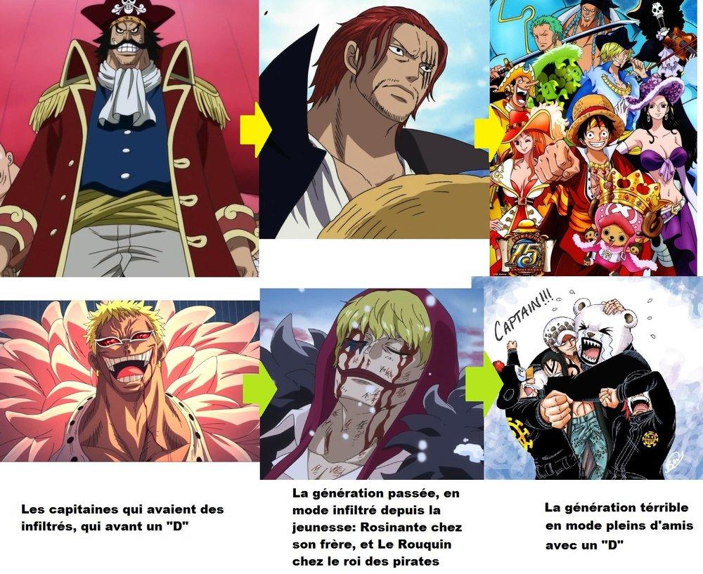 Parallèle entre pirates.jpg