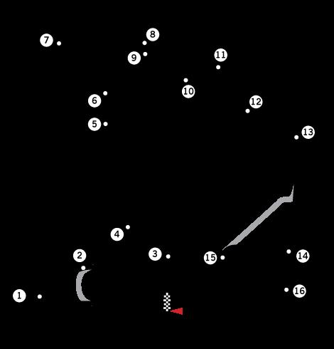 Circuit_Hungaroring.png.f5931ad14bc8df834a89ea9df57a570f.png