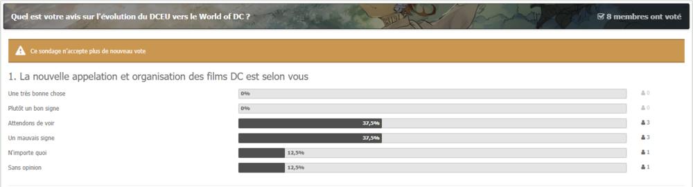 sondagedc.thumb.PNG.74b4101eeb5d8a66d098971c48d22820.PNG