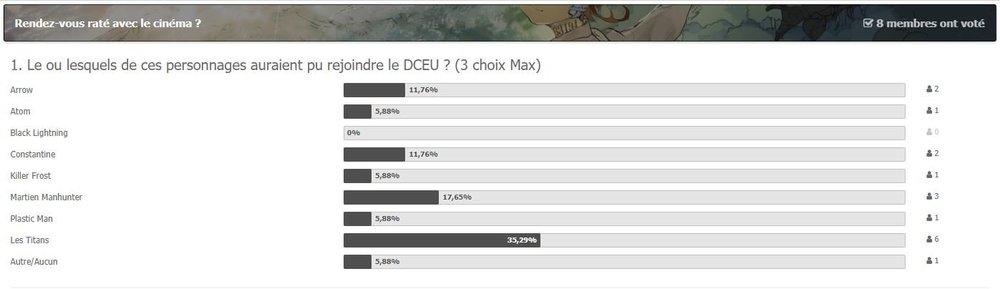sondagedc.thumb.JPG.c2ad09ebaa0f10abb93d9cce391c59b6.JPG